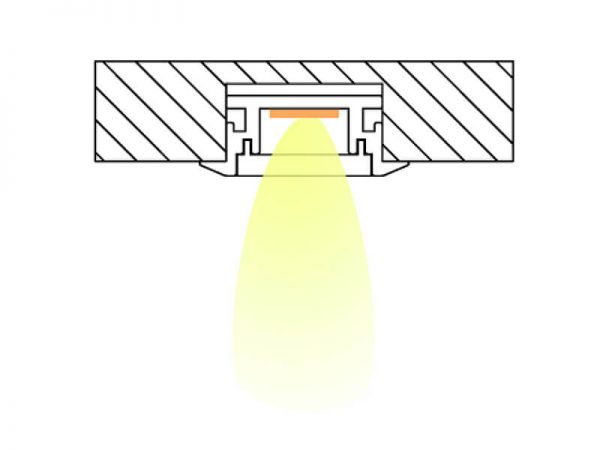 Aluminum led profile Installation diagram