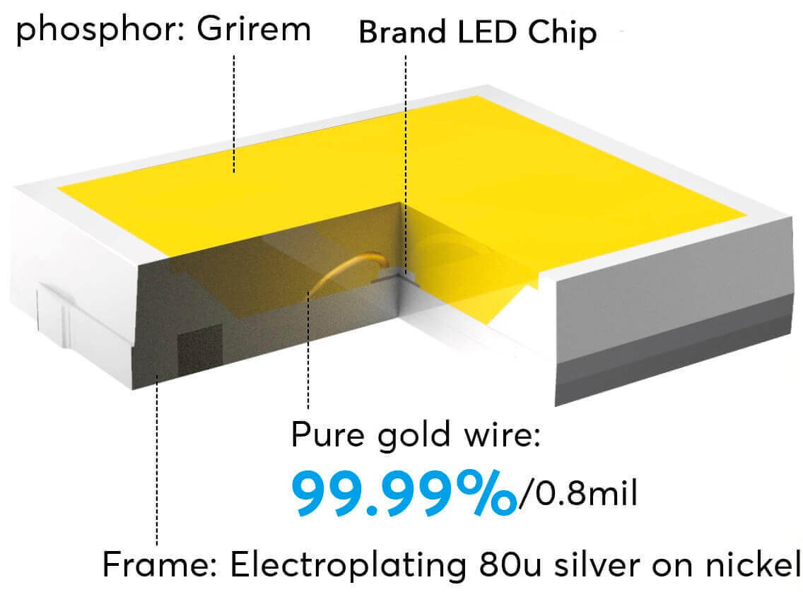 Structure of SMD LED